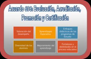 Acuerdo696