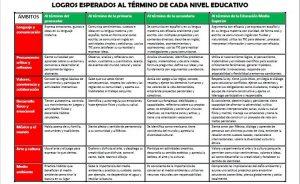 Logrosesperados2p